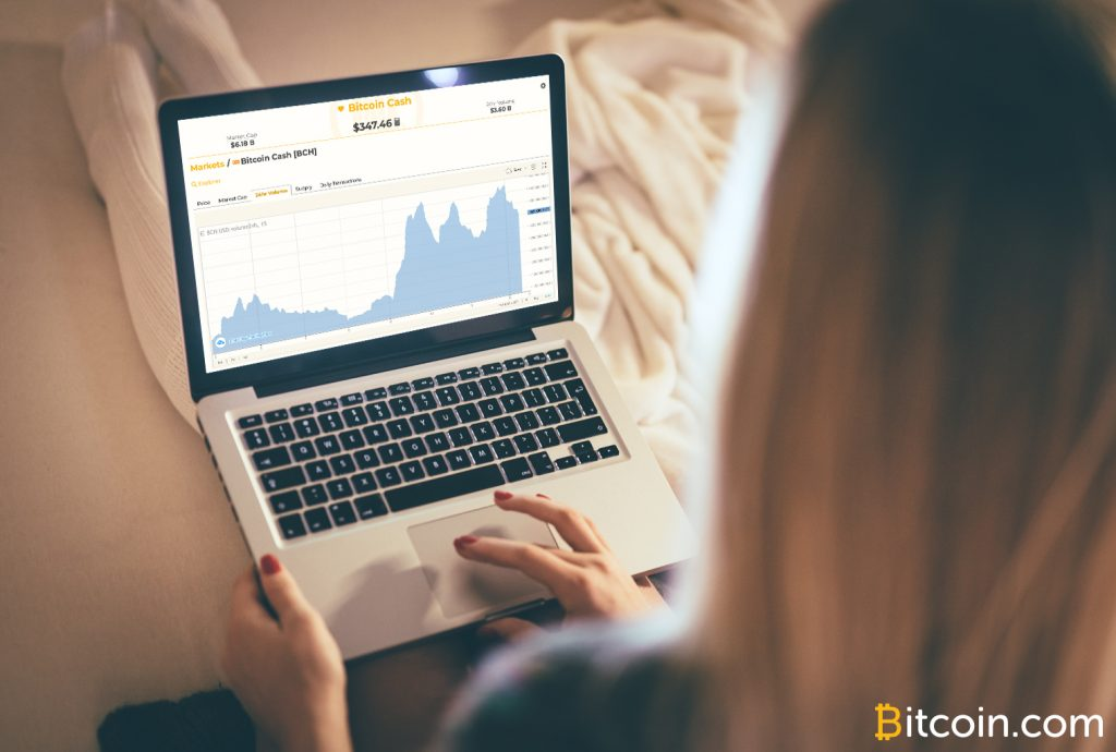 Bitcoin.com's Market Cap Aggregator Adds More Informative Crypto Data